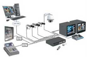 качественная установка видеонаблюдения в Тюмени